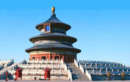 Guía de templos en Beijing